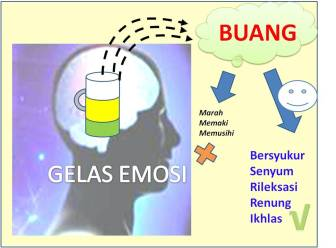gelas emosi2