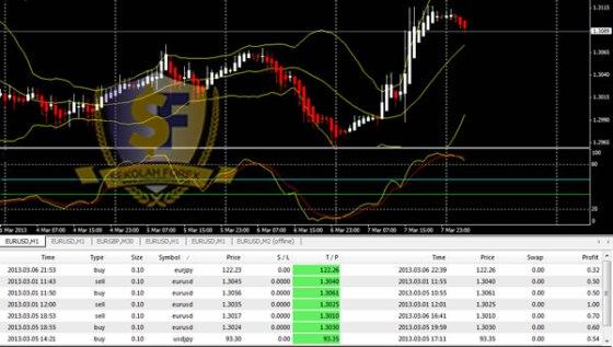 hasil-trading-forex-6